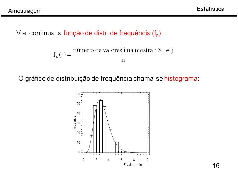 Estatística Amostragem 16 V.a.continua, a função de distr.