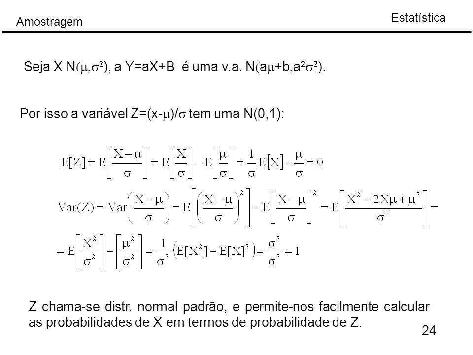 Estatística Amostragem Seja X N   ), a Y=aX+B é uma v.a.