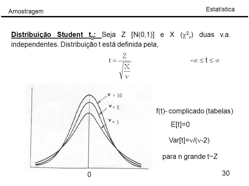 Estatística Amostragem 30 Distribuição Student t n : Seja Z [N(0,1)] e X (  2  ) duas v.a.