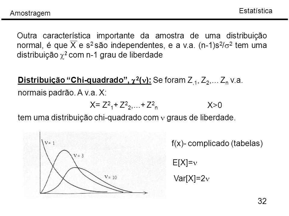 Estatística Amostragem 32 Outra característica importante da amostra de uma distribuição normal, é que X e s 2 são independentes, e a v.a.