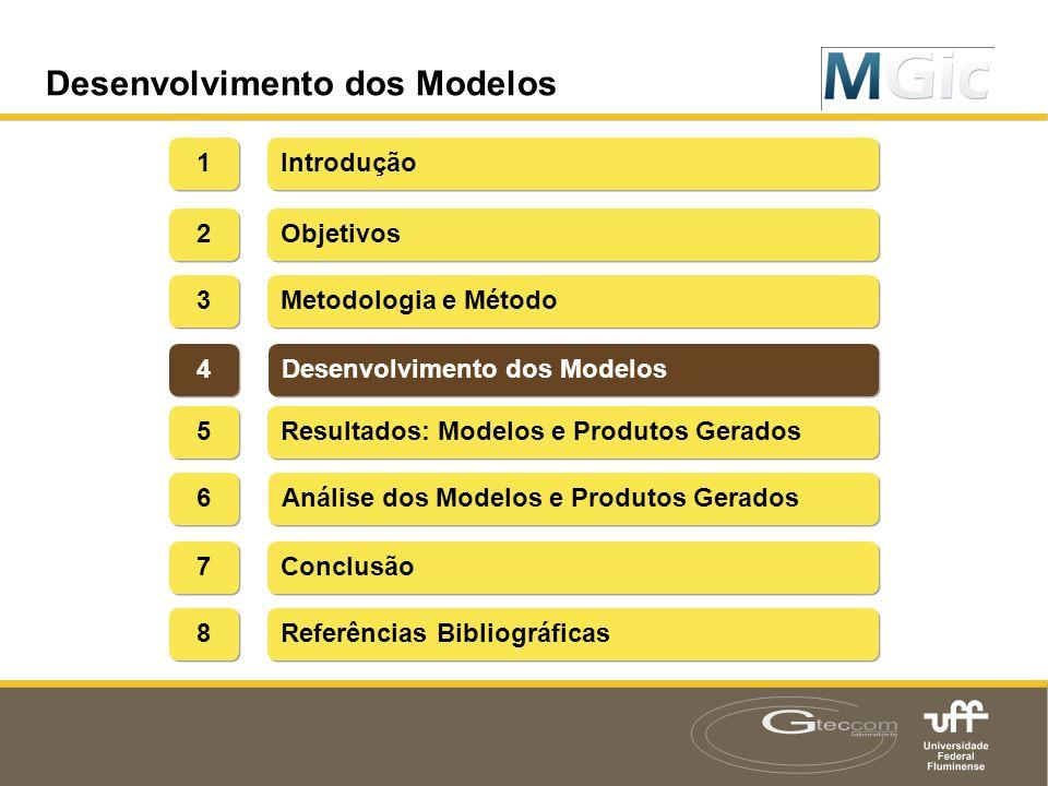 Índice Introdução 1 1 2 2 Desenvolvimento dos Modelos Objetivos Metodologia e Método 3 3 Desenvolvimento dos Modelos 4 4 Resultados: Modelos e Produto