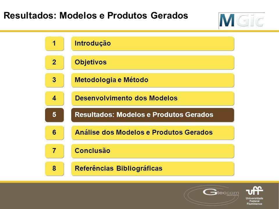 Índice Introdução 1 1 2 2 Resultados: Modelos e Produtos Gerados Objetivos Metodologia e Método 3 3 Desenvolvimento dos Modelos 4 4 Resultados: Modelo
