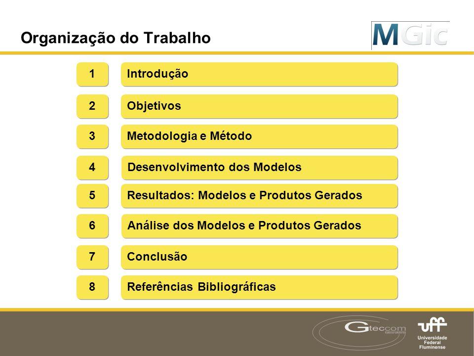 Índice Introdução 1 1 2 2 Organização do Trabalho Objetivos Metodologia e Método 3 3 Desenvolvimento dos Modelos 4 4 Resultados: Modelos e Produtos Ge