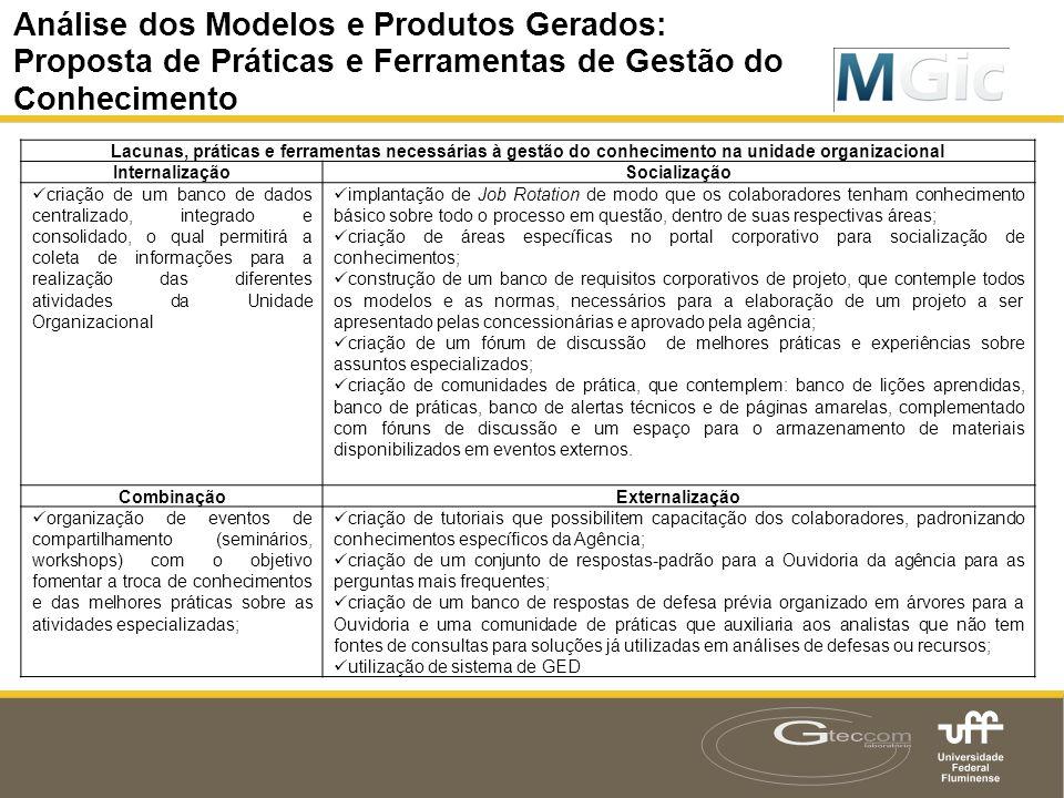 Resultados: Modelos e Produtos Gerados Análise dos Modelos e Produtos Gerados: Proposta de Práticas e Ferramentas de Gestão do Conhecimento Lacunas, p