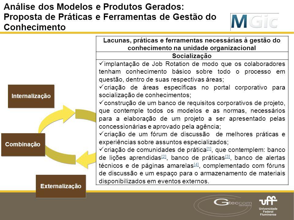 Resultados: Modelos e Produtos Gerados Análise dos Modelos e Produtos Gerados: Proposta de Práticas e Ferramentas de Gestão do Conhecimento Internaliz