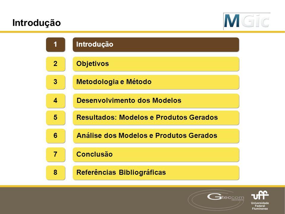 Índice Introdução 1 1 2 2 Objetivos Metodologia e Método 3 3 Desenvolvimento dos Modelos 4 4 Resultados: Modelos e Produtos Gerados 5 5 Análise dos Mo