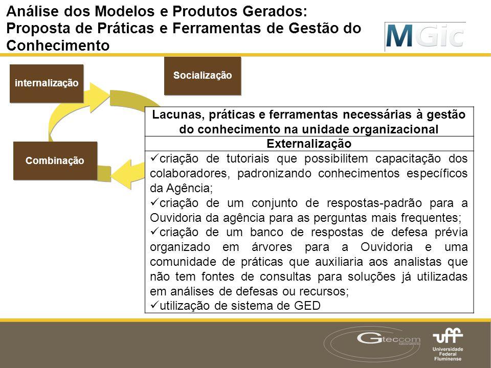 Resultados: Modelos e Produtos Gerados Análise dos Modelos e Produtos Gerados: Proposta de Práticas e Ferramentas de Gestão do Conhecimento Socializaç