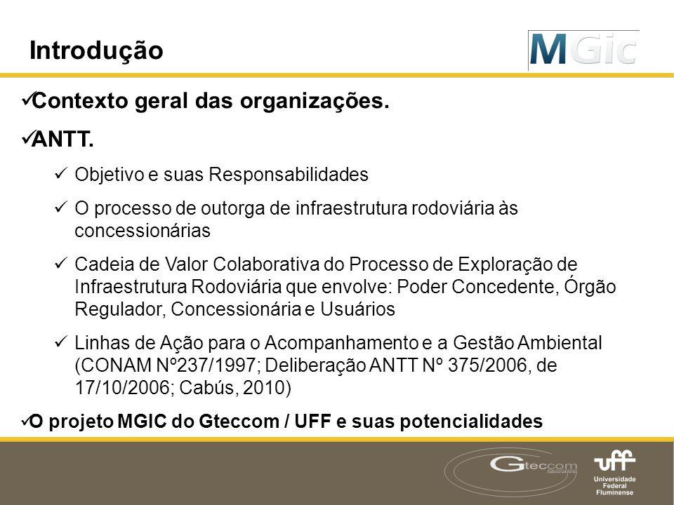 Introdução  Contexto geral das organizações.  ANTT.  Objetivo e suas Responsabilidades  O processo de outorga de infraestrutura rodoviária às conc