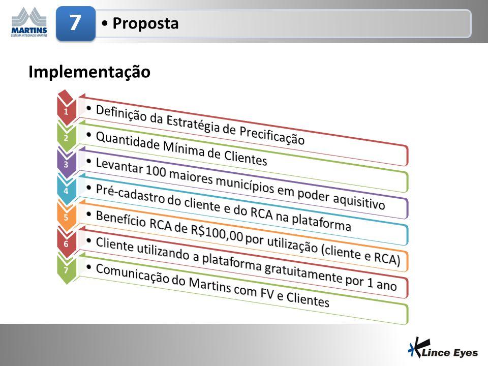 29/6/201423 •Proposta 7 Implementação