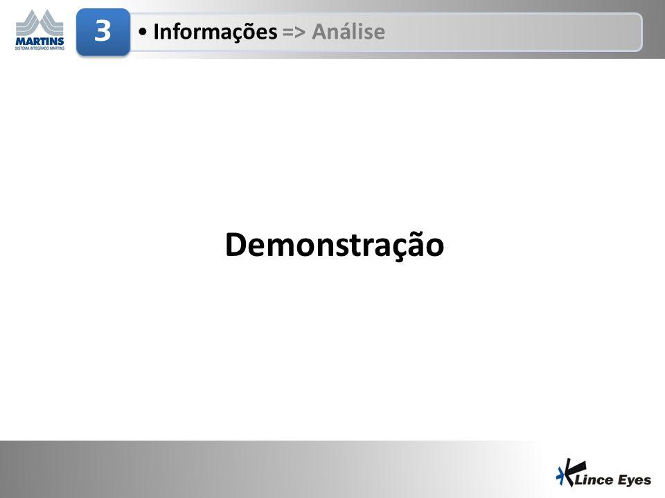 29/6/20148 •Informações => Análise 3 Demonstração