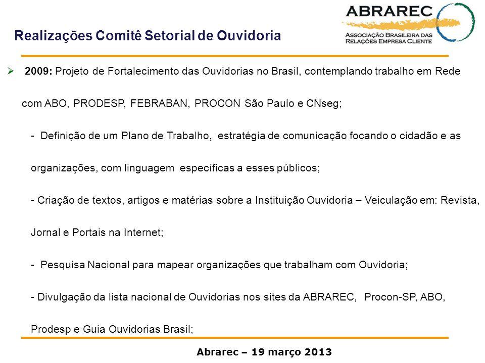  2009: Projeto de Fortalecimento das Ouvidorias no Brasil, contemplando trabalho em Rede com ABO, PRODESP, FEBRABAN, PROCON São Paulo e CNseg; - Defi