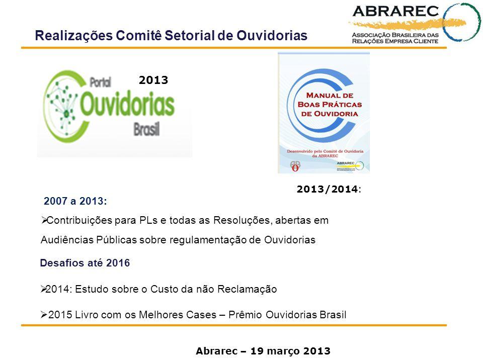 Desafios até 2016  2014: Estudo sobre o Custo da não Reclamação  2015 Livro com os Melhores Cases – Prêmio Ouvidorias Brasil Realizações Comitê Seto