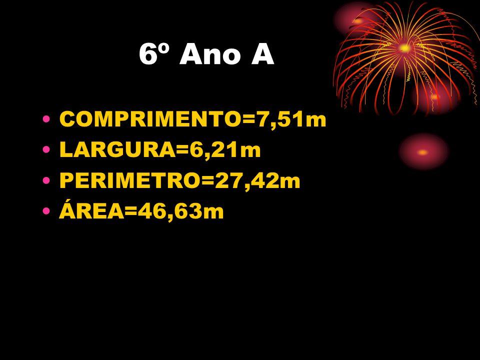 6º Ano A •COMPRIMENTO=7,51m •LARGURA=6,21m •PERIMETRO=27,42m •ÁREA=46,63m