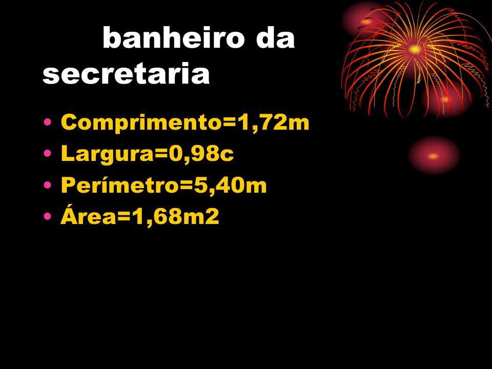 banheiro da secretaria •Comprimento=1,72m •Largura=0,98c •Perímetro=5,40m •Área=1,68m2