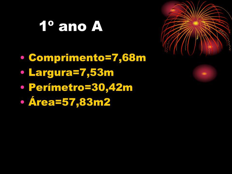 1º ano A •Comprimento=7,68m •Largura=7,53m •Perímetro=30,42m •Área=57,83m2