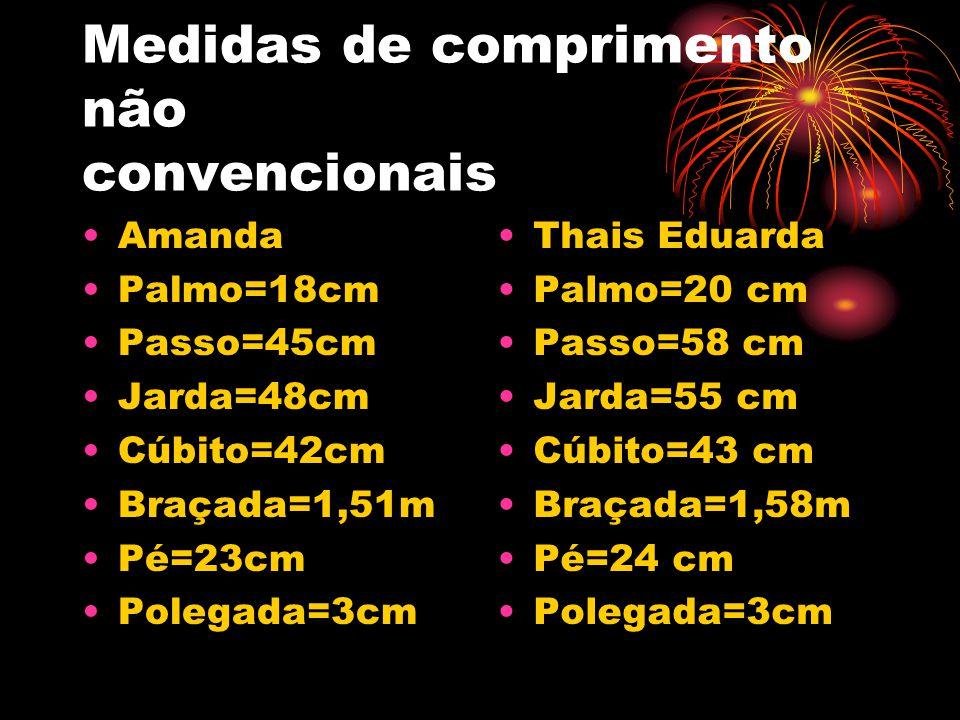 Medidas de comprimento convencionais •Altura em metros •Thais eduarda •1,52 m •Amanda •1,50m •Altura em centímetros •Thais eduarda •152 cm •Amanda •150cm