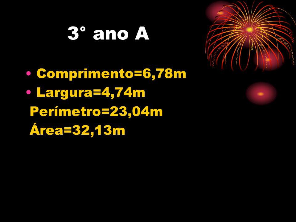 4º Ano A •Comprimento=7,61m •Largura=5,31m •Perímetro=25,84m •Área=40,40m