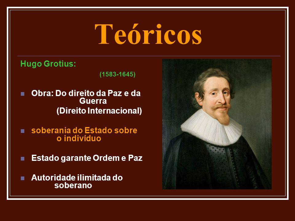 Teóricos Hugo Grotius: (1583-1645)  Obra: Do direito da Paz e da Guerra (Direito Internacional)  soberania do Estado sobre o indivíduo  Estado gara