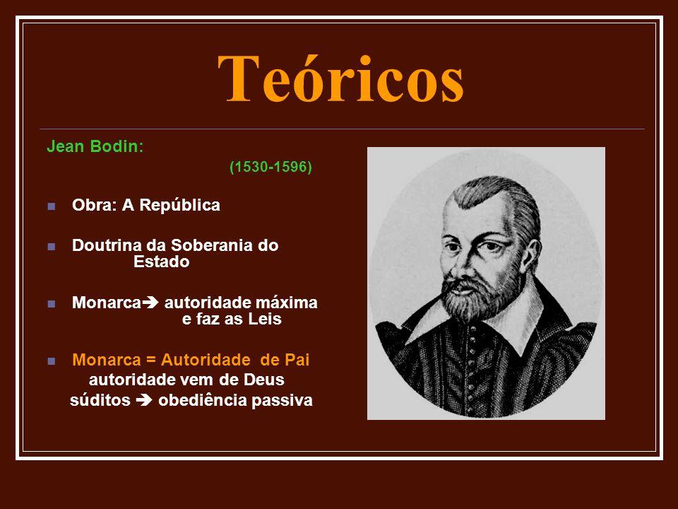Teóricos Jean Bodin: (1530-1596)  Obra: A República  Doutrina da Soberania do Estado  Monarca  autoridade máxima e faz as Leis  Monarca = Autorid