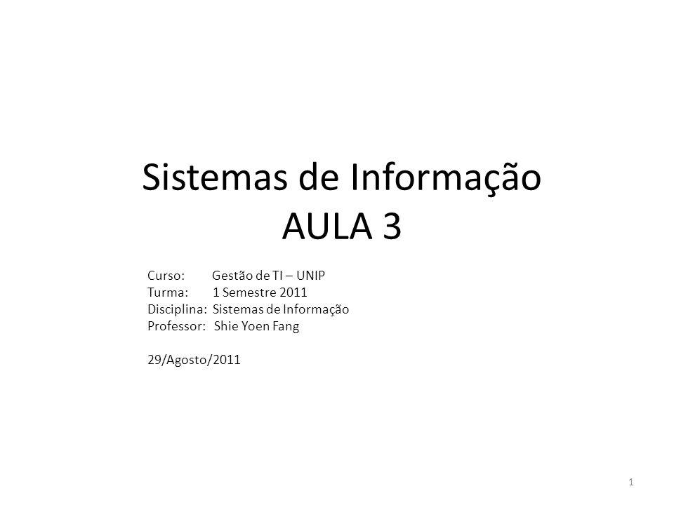 Sistemas de Informação AULA 3 Curso: Gestão de TI – UNIP Turma: 1 Semestre 2011 Disciplina: Sistemas de Informação Professor: Shie Yoen Fang 29/Agosto/2011 1