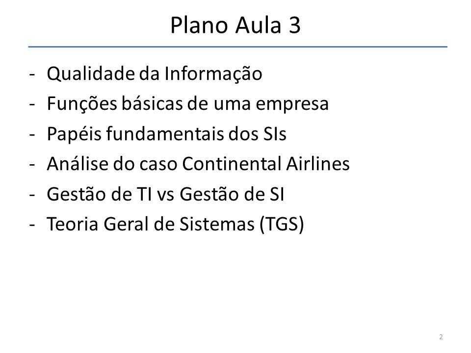 Plano Aula 3 -Qualidade da Informação -Funções básicas de uma empresa -Papéis fundamentais dos SIs -Análise do caso Continental Airlines -Gestão de TI