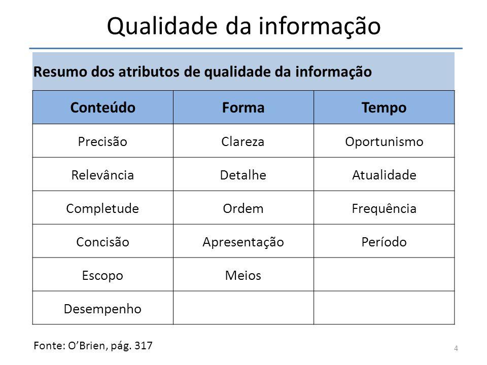 Qualidade da informação 4 Resumo dos atributos de qualidade da informação ConteúdoFormaTempo PrecisãoClarezaOportunismo RelevânciaDetalheAtualidade Co