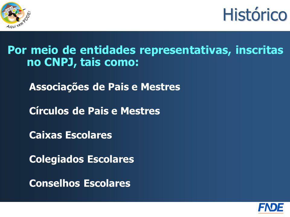Histórico Por meio de entidades representativas, inscritas no CNPJ, tais como: Associações de Pais e Mestres Círculos de Pais e Mestres Caixas Escolares Colegiados Escolares Conselhos Escolares