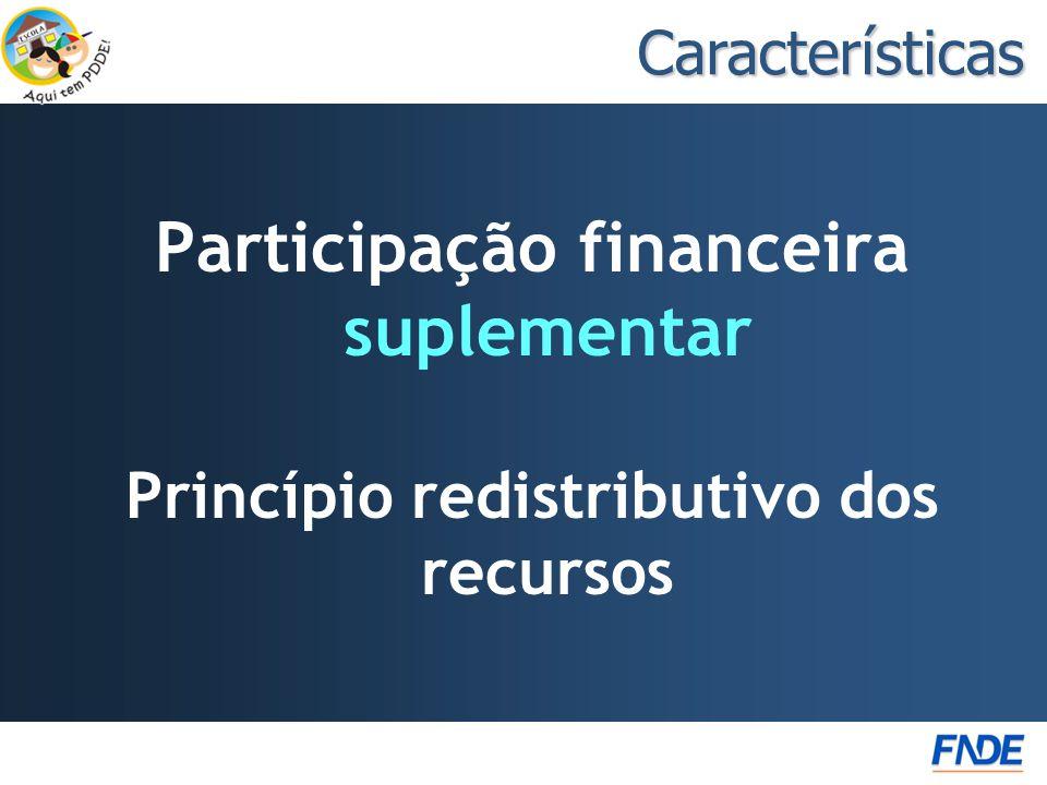 Participação financeira suplementar Características Princípio redistributivo dos recursos