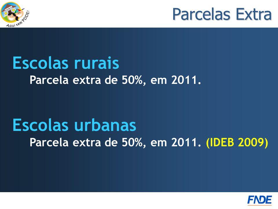Escolas rurais Parcela extra de 50%, em 2011. Escolas urbanas Parcela extra de 50%, em 2011. (IDEB 2009) Parcelas Extra