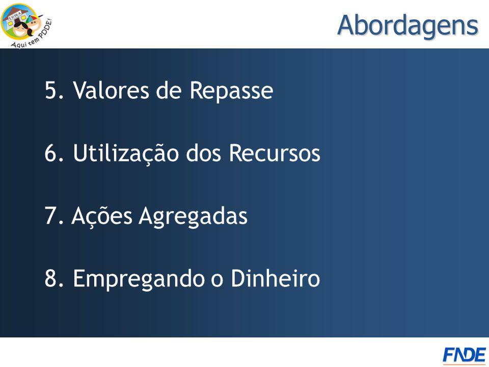 Abordagens 5. Valores de Repasse 6. Utilização dos Recursos 7. Ações Agregadas 8. Empregando o Dinheiro