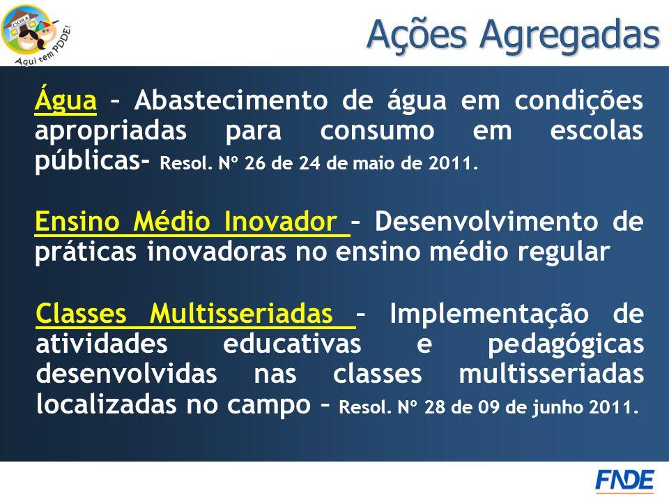 Água – Abastecimento de água em condições apropriadas para consumo em escolas públicas- Resol. Nº 26 de 24 de maio de 2011. Ações Agregadas Classes Mu
