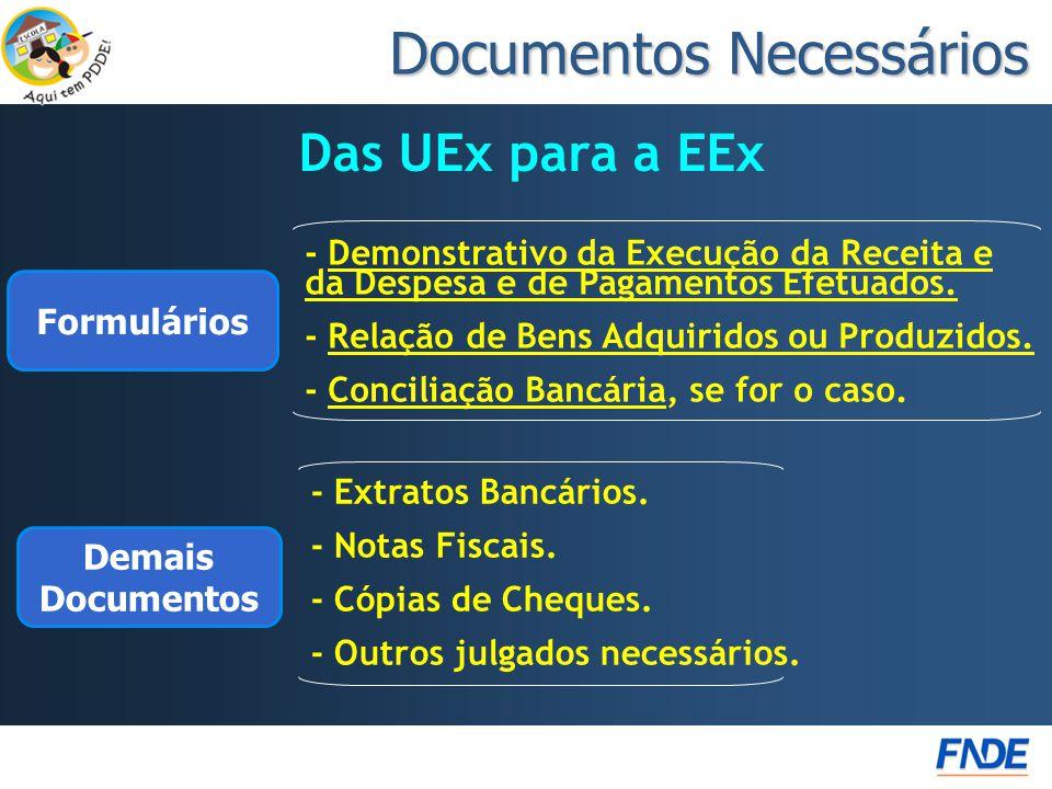 Documentos Necessários Formulários - Demonstrativo da Execução da Receita e da Despesa e de Pagamentos Efetuados.Demonstrativo da Execução da Receita