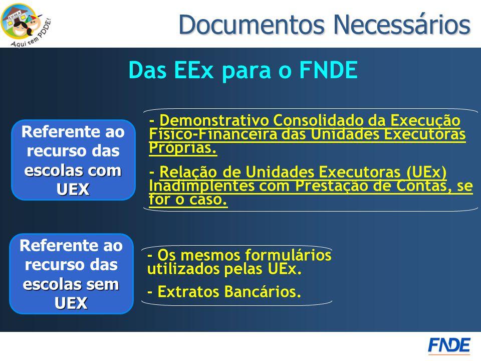 Das EEx para o FNDE escolas com UEX Referente ao recurso das escolas com UEX - Demonstrativo Consolidado da Execução Físico-Financeira das Unidades Ex