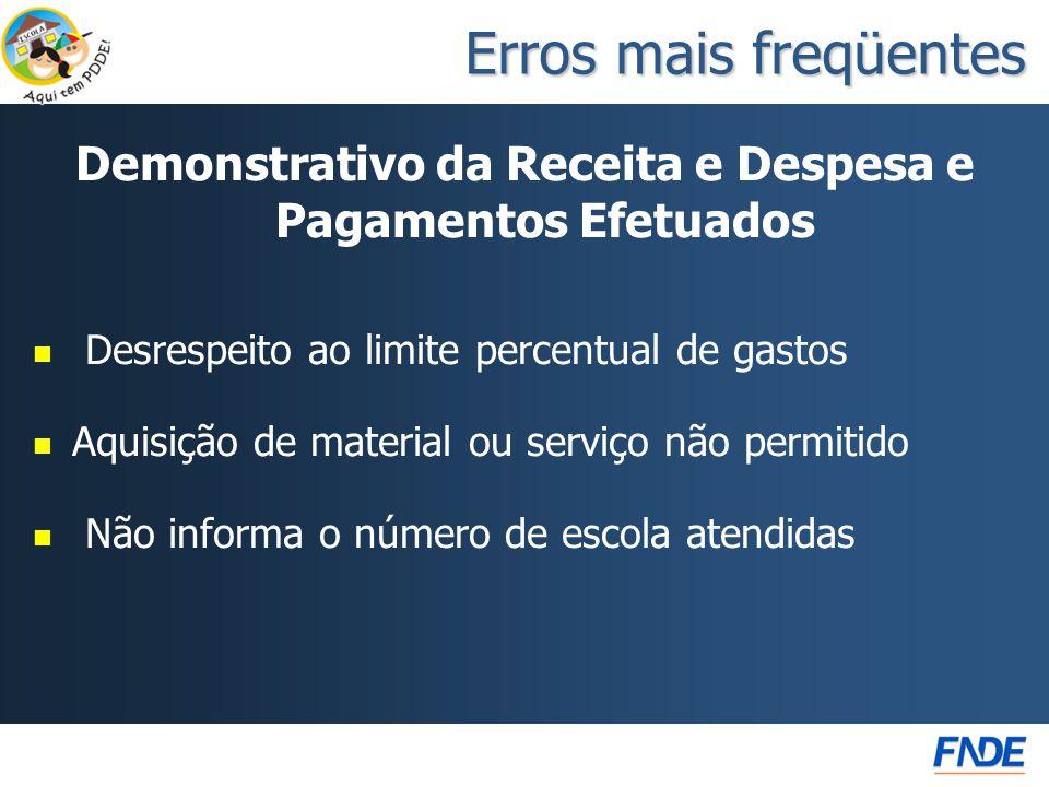 Demonstrativo da Receita e Despesa e Pagamentos Efetuados   Desrespeito ao limite percentual de gastos   Aquisição de material ou serviço não perm