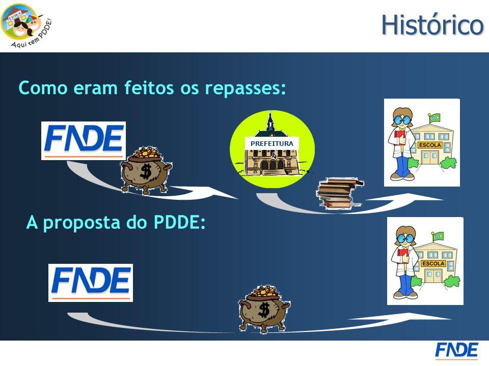 Contatos  PDE Escola (61) 2022.8318/8319/8320 (61) 2022.8318/8319/8320 Secretaria de Educação Básica (SEB/MEC)