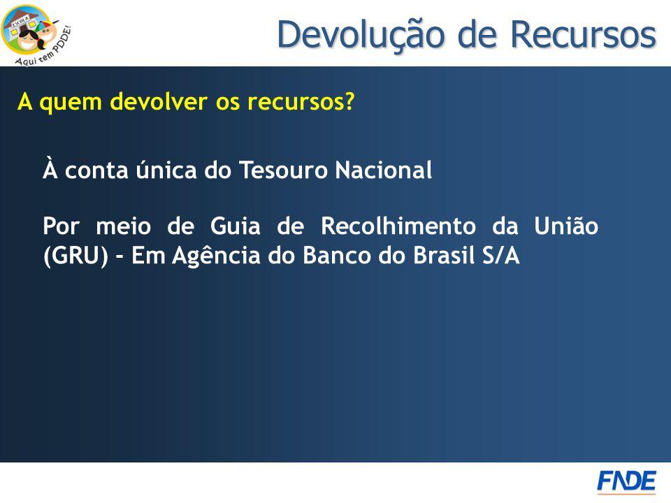 A quem devolver os recursos? Devolução de Recursos À conta única do Tesouro Nacional Por meio de Guia de Recolhimento da União (GRU) - Em Agência do B
