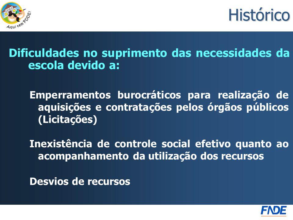 Histórico Dificuldades no suprimento das necessidades da escola devido a: Emperramentos burocráticos para realização de aquisições e contratações pelo