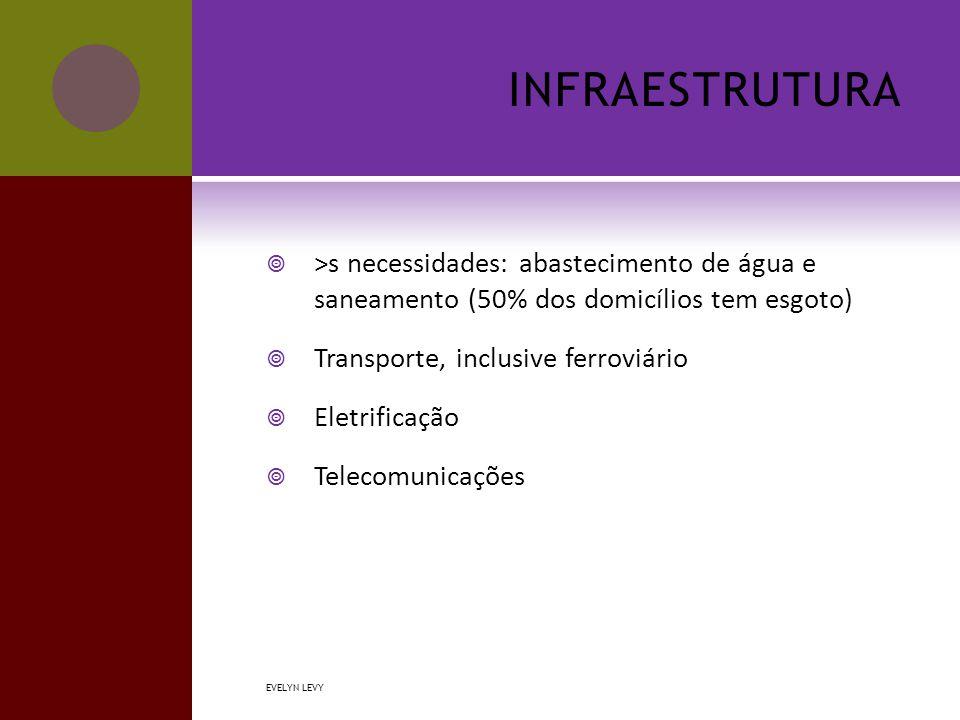 INFRAESTRUTURA  >s necessidades: abastecimento de água e saneamento (50% dos domicílios tem esgoto)  Transporte, inclusive ferroviário  Eletrificação  Telecomunicações EVELYN LEVY