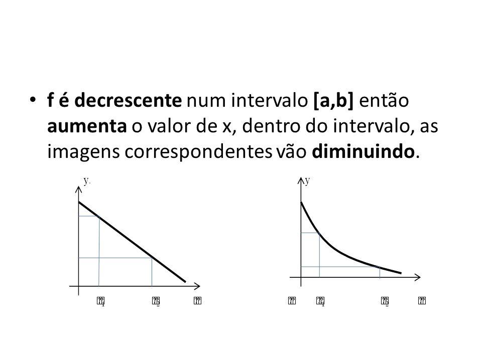 • f é decrescente num intervalo [a,b] então aumenta o valor de x, dentro do intervalo, as imagens correspondentes vão diminuindo.