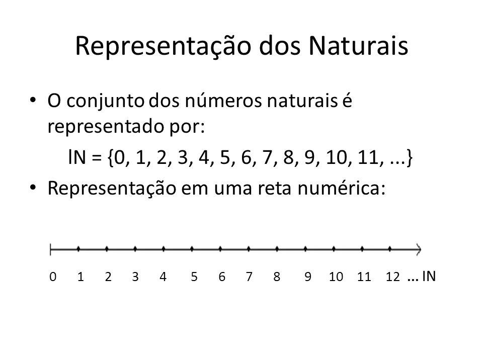 Representação dos Naturais • O conjunto dos números naturais é representado por: lN = {0, 1, 2, 3, 4, 5, 6, 7, 8, 9, 10, 11,...} • Representação em uma reta numérica: 0 1 2 3 4 5 6 7 8 9 10 11 12...