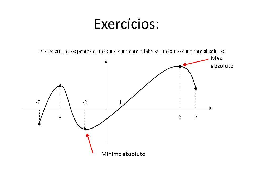 Exercícios: Mínimo absoluto Máx. absoluto