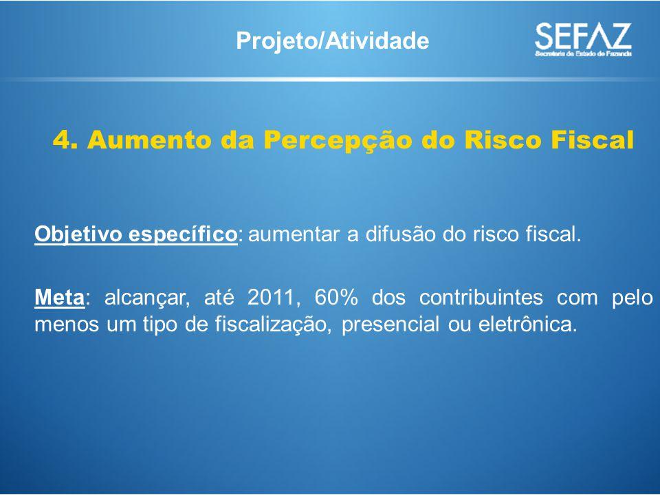 4. Aumento da Percepção do Risco Fiscal Objetivo específico: aumentar a difusão do risco fiscal.