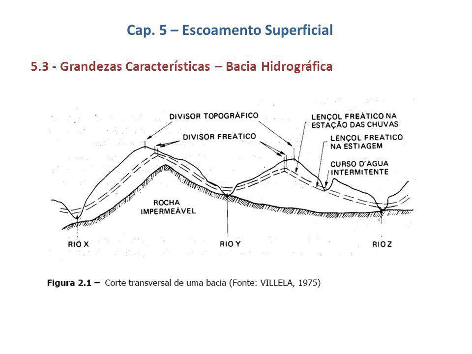 Cap. 5 – Escoamento Superficial 5.3 - Grandezas Características – Bacia Hidrográfica