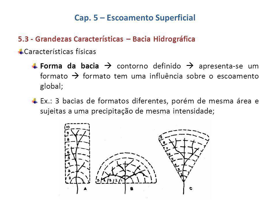 Cap. 5 – Escoamento Superficial 5.3 - Grandezas Características – Bacia Hidrográfica Características físicas Forma da bacia  contorno definido  apre
