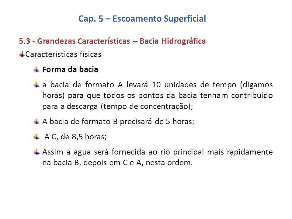 Cap. 5 – Escoamento Superficial 5.3 - Grandezas Características – Bacia Hidrográfica Características físicas Forma da bacia a bacia de formato A levar