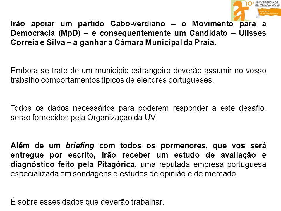 Irão apoiar um partido Cabo-verdiano – o Movimento para a Democracia (MpD) – e consequentemente um Candidato – Ulisses Correia e Silva – a ganhar a Câ