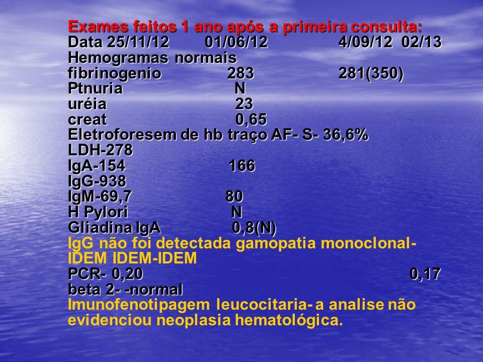 Exames feitos 1 ano após a primeira consulta: Data 25/11/12 01/06/12 4/09/12 02/13 Hemogramas normais fibrinogenio 283 281(350) Ptnuria N uréia 23 cre