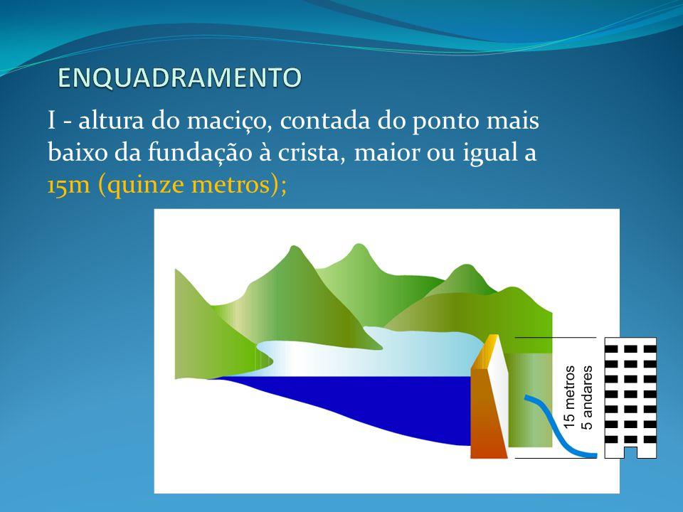 I - altura do maciço, contada do ponto mais baixo da fundação à crista, maior ou igual a 15m (quinze metros);