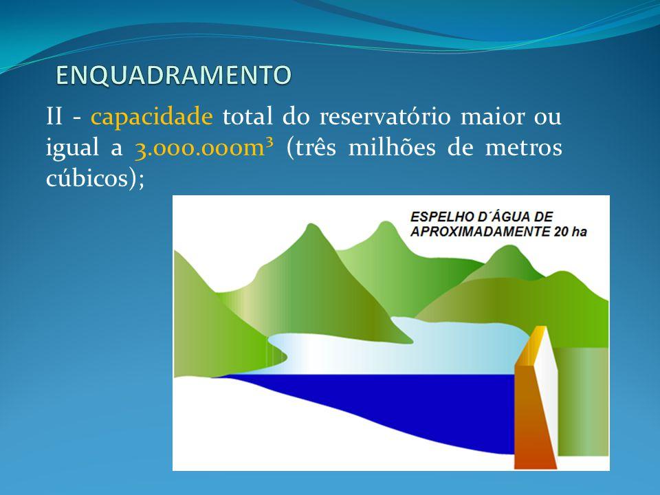 III - reservatório que contenha resíduos perigosos conforme normas técnicas aplicáveis;