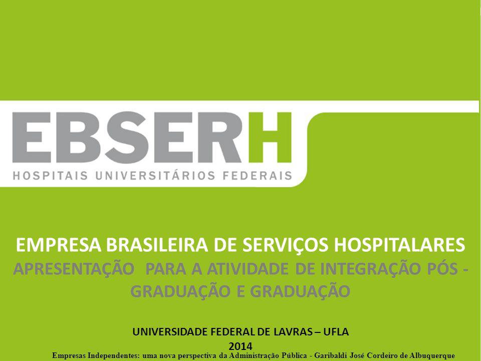 Diretoria de Logística e Infraestrutura Hospitalar - DLIH EMPRESA BRASILEIRA DE SERVIÇOS HOSPITALARES APRESENTAÇÃO PARA A ATIVIDADE DE INTEGRAÇÃO PÓS
